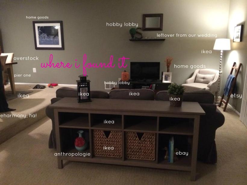 living roomwhereifound